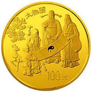 中国古代科技发明发现第2组金质100元图片