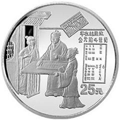 中国古代科技发明发现第2组铂质纪念币